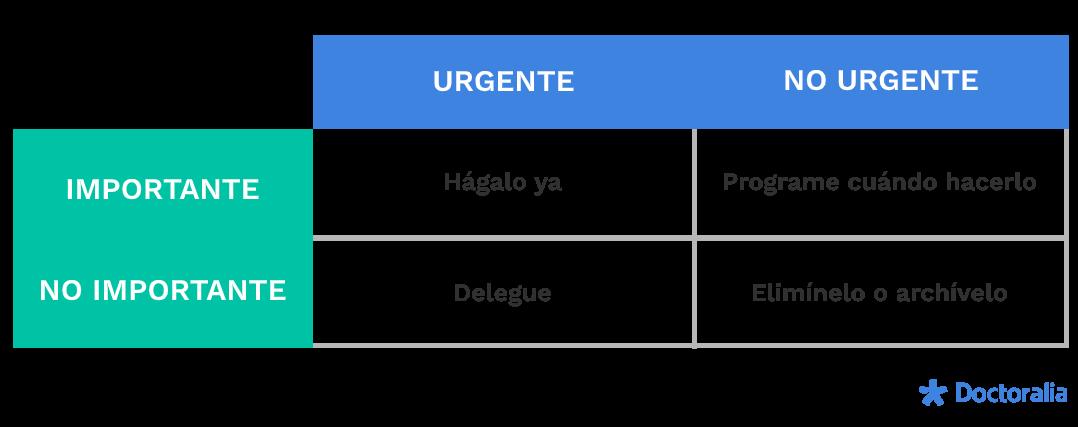 matriz-eisenhower-como-priorizar
