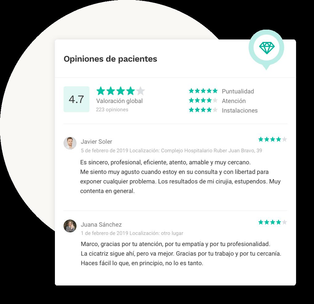 reviews-es