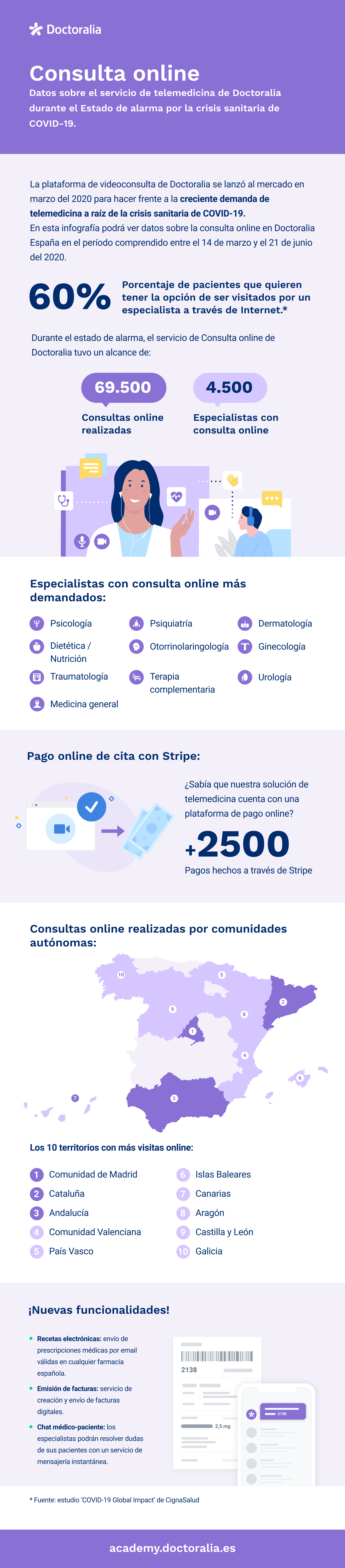 es-infographic-online-consultation-academy@2x (1)